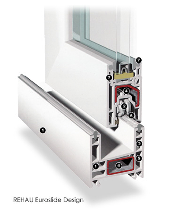 rehau-double-glazing-systems